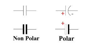 Graphical Symbol,Graphical Symbol Capacitor